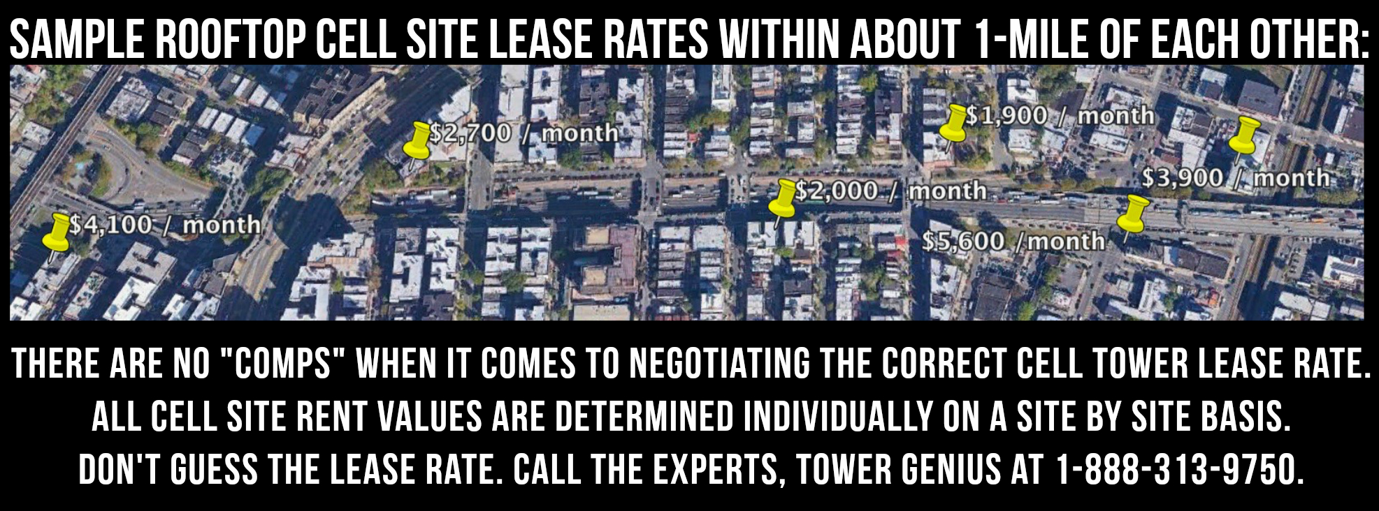 How Cell Tower Lease Rates Are Determined >> Tower Genius Formula